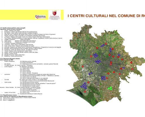 Stato dei centri culturali allo stato attuale