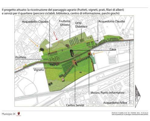 Progetto del Parco di TOrre del FIscale master plan